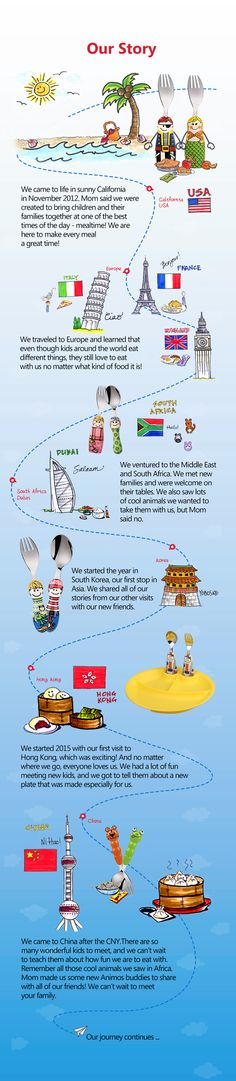 Check out how Eat4Fun came to be! Our characters tell a story of their experiences in each country we have visited.