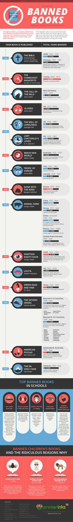 A new infographic from PrinterInks.com examines books that have been banned around the world at different points, and the weird reasons why.