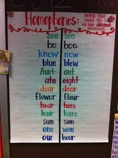 Word Work - tons of examples of anchor charts for Reading & Writing Teaching Grammar, Teaching Language Arts, Teaching Reading, Teaching Tools, Teaching English, Teaching Kids, Kindergarten Reading, Kindergarten Anchor Charts, Kindergarten Phonics