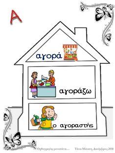 Οικογένειες λέξεων (α΄τεύχος, Γ' Δημοτικού) Greek Language, Letters, Learning, School, Frame, Decor, Decoration, Decorating, Home Decoration