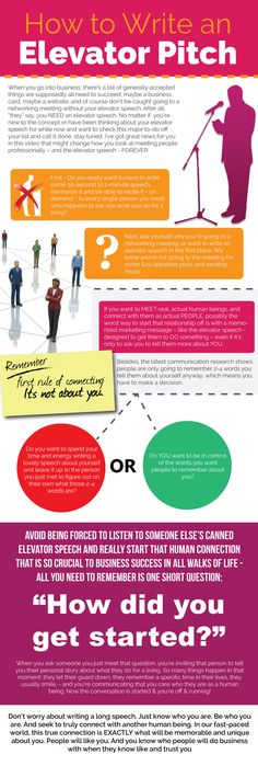 How to write an elevator pitch #careers #networking #interviews