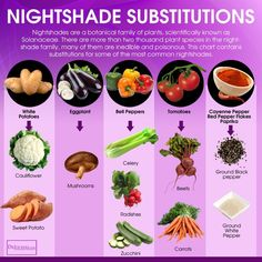 Are Nightshade Vegetables Dangerous Ernährungsplan – diät plan Nutrition Education, Sport Nutrition, Holistic Nutrition, Nutrition Guide, Healthy Nutrition, Kids Nutrition, Nutrition Poster, Nutrition Month, Nutrition Quotes