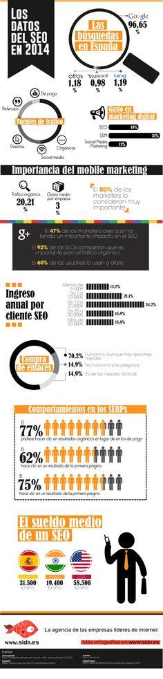 Infografía en español sobre los datos del #SEO en 2014 - www.sidn.es