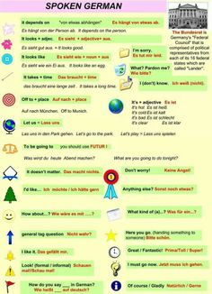 Spoken German - quick useful phrases english/german