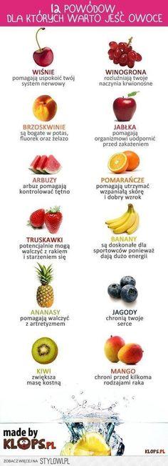 12 powodów dla których warto jeść owoce