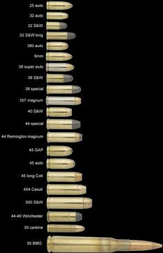 Different caliber Handgun rounds