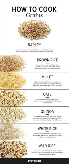 If you tend to buy the likes of rice and quinoa out of the bulk bin, then chances are your grains don't come with cooking instructions. If you always scratch your head wondering how much water to add or how long to cook your grains, then take a look at our handy list.