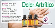 Fantastic Essential Oil Menstrual Tips And Strategies For essential oils menstrual hair loss Essential Oils For Massage, Doterra Essential Oils, Essential Oil Blends, Melaleuca, Essential Oil Menstrual Cramps, Deep Blue Doterra, My Doterra, Geranium Essential Oil, Oil Mix