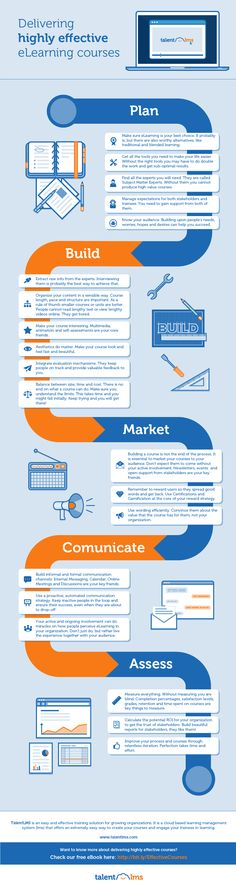 Delivering Highly Effective eLearning Courses Infographic - http://elearninginfographics.com/delivering-highly-effective-elearning-courses-infographic/