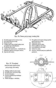 Ural Motorcycle, Motorcycle Engine, Custom Bikes, Custom Cars, Ducati, Bike With Sidecar, Homemade Tractor, Tricycle Bike, Old Motorcycles