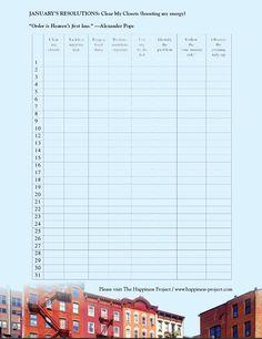 Resolutions Chart