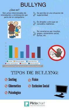 """Campaña en contra del Bullying"" Ofimática Medina Mariana comparte su Infografía."