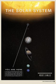 The Solar System - Space