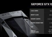 Sabías que Estas serían las especificaciones definitivas de la GTX 1070