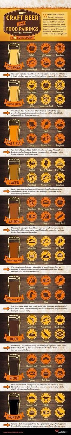 Beer & food pairings...interesting but I drink what I want when I want!