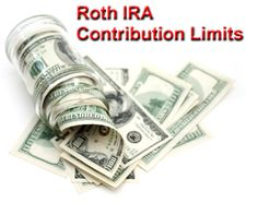 Roth IRA Contribution Limits for 2015 | Everything About Investment