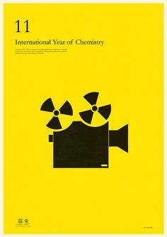 Posters for The International Year of Chemistry