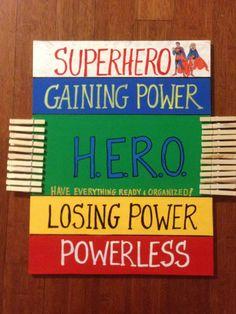 Behavioral chart superhero