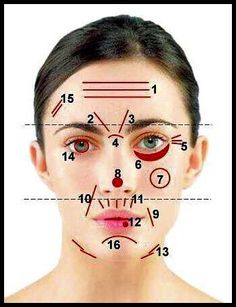 """Face Lines Part One:   1.Horiz. forehead –""""worry lines"""" excess liquid, sugar or fat intake. 2.bet eyebrows–weak liver. 3.bet eyebrows–weak spleen. 4.horiz grove top nose –prone to allergies,low sex-dr. 5. Crows feet –weak eyesight,weak liver.6. Bags&circles under eyes – water-retention kidney prob .Dark circles -poor circ. 7.center of cheek –sinus congestion,signal digest. prob. 8.Red nose tip –heart prob;  over-wk heart."""