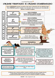 ENTENDEU DIREITO OU QUER QUE DESENHE ???: CRIME TENTADO X CRIME CONSUMADO