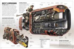 Galaxy Fantasy: Composición y partes internas de vehículos de Star Wars: The Force Awakens