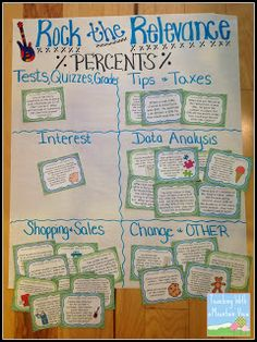 Percents, Decimals, Fractions and a Freebie!