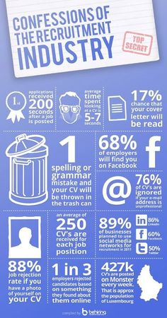 Recruiting Resume 7 Best Recruiting Images On Pinterest  Human Resources Social .