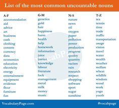 List of the most common uncountable nouns