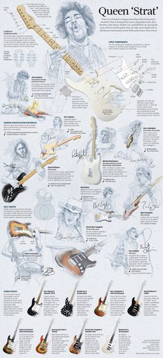 #INFOGRAPHIC. We take an in-depth look at this famous instrument on the 60th anniversary of its release -- Una mirada en profundidad a este famoso instrumento en el 60 aniversario de su lanzamiento #SCMP