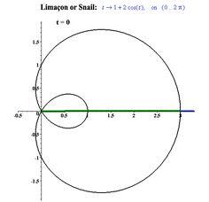 http://curvebank.calstatela.edu/index/limacon.gif