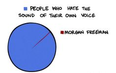 LOLOL This is one of the most accurate pie charts I have seen so far