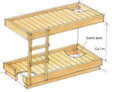 En seng kan virke som et stort og vanskelig prosjekt, men er faktisk ganske lett å bygge. Her får du en enkel «grunnoppskrift»