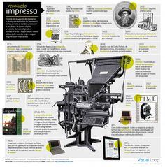 Revolução Impressa, por Flávia Marinho para Visual Loop