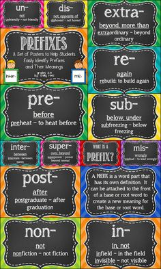 Prefixes and Meanings Poster Set and Guide Sheet Common Core Aligned for Grades 25 Perfect to display in my classroom all year Love these Word Study, Word Work, Teaching Writing, Teaching English, Essay Writing, English Lessons, Learn English, Gcse English, Indirect Speech