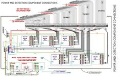 Model Train DCC Wiring - 908