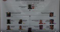 O EMPENHO: Clubes de 1ª divisão estão envolvidos em fraude de...