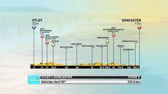 Stage 2 Official Route - 2016 Tour de Yorkshire Video by Le Tour De France