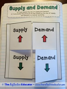 """""""Economics: Supply and Demand"""" is a Social Studies lesson that focuses on understanding the law of supply and demand and its effect on prices in a market economy. The original informational text provides an overview of the definitions of supply and demand, as well as several real-world examples of how this principle plays out in the economy."""