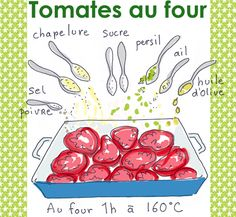 fr wp-content uploads 2012 10 tom-four. Healthy And Unhealthy Food, Kitchen Drawing, Vegan Comfort Food, Gluten Free Sweets, English Food, French Food, Food Illustrations, Easy Cooking, Raw Food Recipes