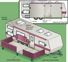 Truly Portable Fold-Down RV Deck - DoityourselfRV.com - RV Ideas - great idea if you plan to be stationary for a while. by wteresa
