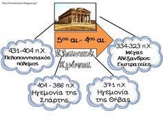My Teacher, Special Education, History, School, Blog, Greek, Kids, Children, Historia