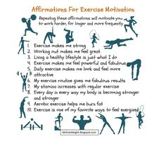 Affirmations for Exercise Motivation http://www.ilikerunning.com #motivation