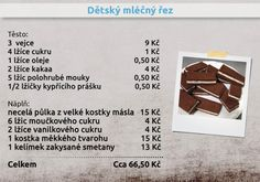 Czech Recipes, No Bake Cake, Cake Recipes, Projects To Try, Food And Drink, Cooking Recipes, Sweets, Homemade, Baking
