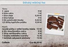 Recepty Ládi Hrušky - Dětský mléčný řez