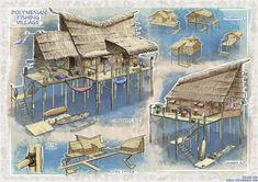 Building and character designs based on Ancient Polynesean culture Fantasy Map, Medieval Fantasy, Fantasy World, Gaia, Primitive Technology, Fishing Villages, House Drawing, Environment Concept Art, Fantasy Illustration