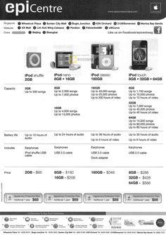 Nice! Macbook Air & Macbook Pro brochures collections