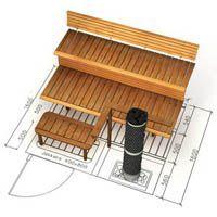 Storlek på bastun Sauna Steam Room, Sauna Room, Lava, Tiny Mobile House, Sauna Design, Outdoor Sauna, Saunas, House In The Woods, Home Interior