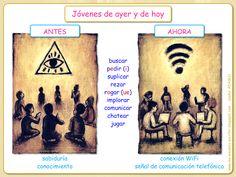 Me encanta escribir en español: Jóvenes de ayer y de hoy (el imperfecto).