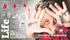 World Languages, Bullying, Infographics, Greek, Politics, Marketing, The Originals, Infographic, Info Graphics