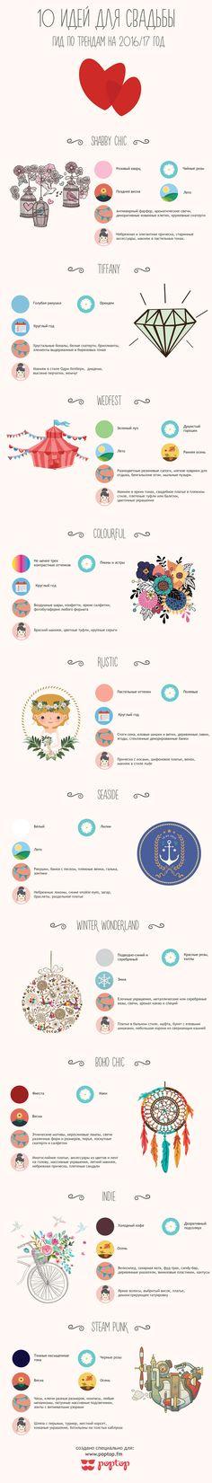 Идеи для тематической свадьбы - Инфографика, подробный гид по 10 оригинальным идеям на 2016-2017 год